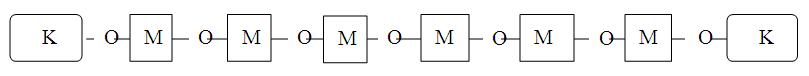 修理周期结构图