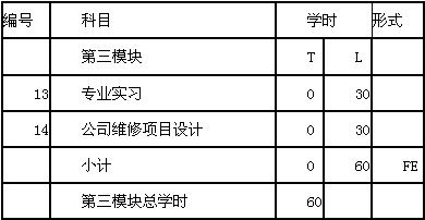 表2-9-4