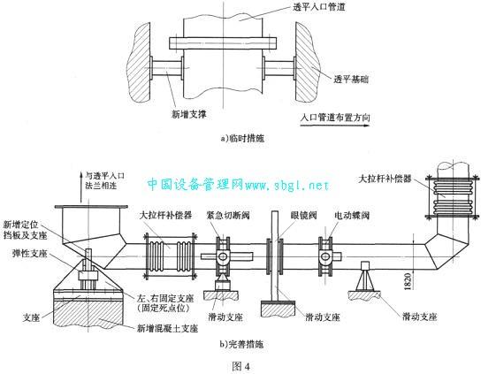 8-224.1/170型高炉煤气透平膨胀机改进