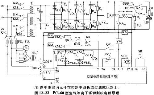 pc-60型空气等离子弧切割机原理电路如图12—22